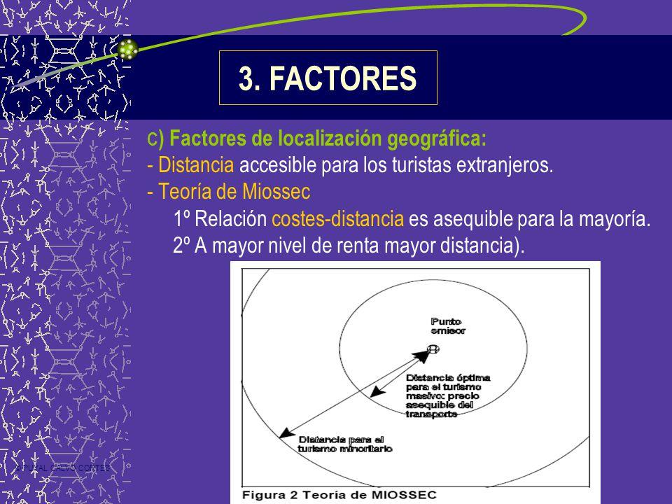 C ) Factores de localización geográfica: - Distancia accesible para los turistas extranjeros. - Teoría de Miossec 1º Relación costes-distancia es aseq