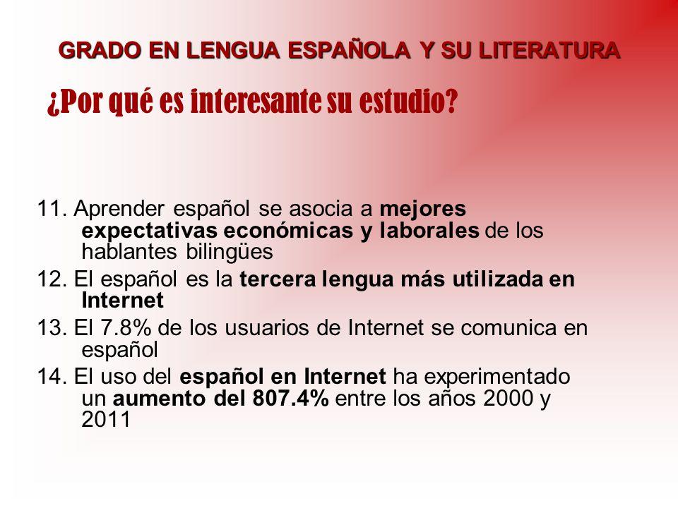 GRADO EN LENGUA ESPAÑOLA Y SU LITERATURA 11. Aprender español se asocia a mejores expectativas económicas y laborales de los hablantes bilingües 12. E
