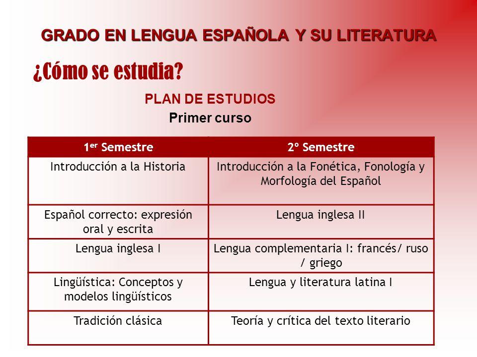 GRADO EN LENGUA ESPAÑOLA Y SU LITERATURA PLAN DE ESTUDIOS Primer curso 1 er Semestre2º Semestre Introducción a la HistoriaIntroducción a la Fonética,