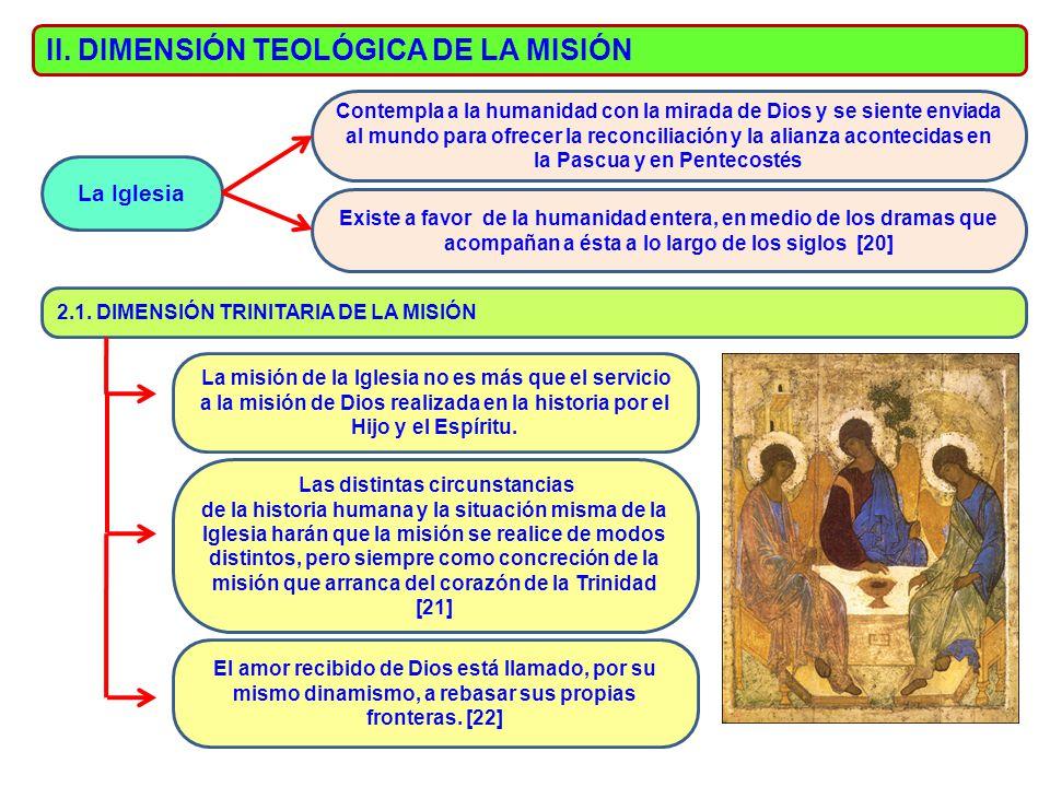 II. DIMENSIÓN TEOLÓGICA DE LA MISIÓN La Iglesia Contempla a la humanidad con la mirada de Dios y se siente enviada al mundo para ofrecer la reconcilia