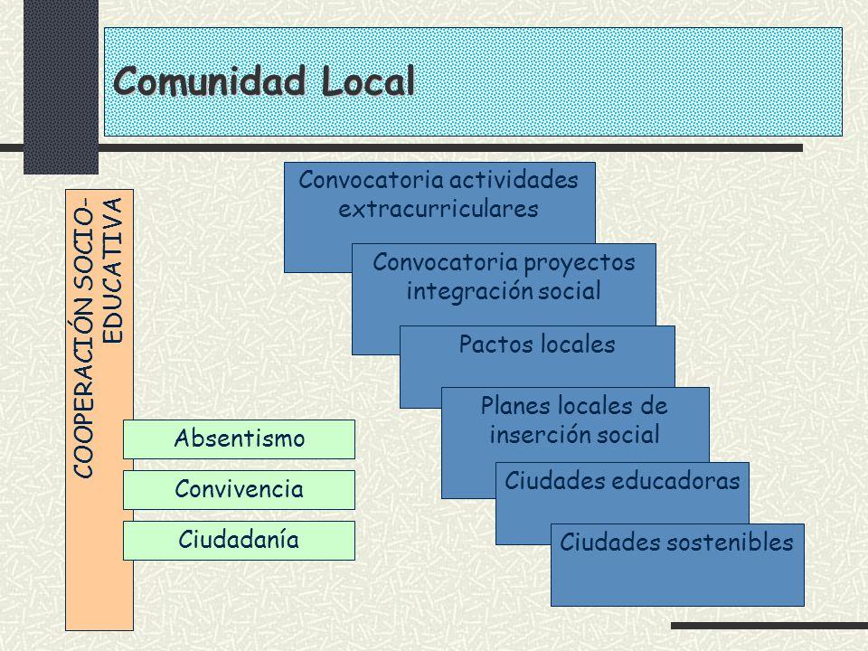 Convocatoria actividades extracurriculares Convocatoria proyectos integración social Pactos locales Planes locales de inserción social Ciudades educad