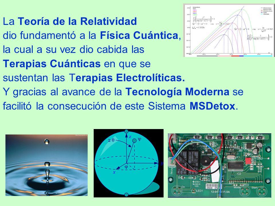 La Teoría de la Relatividad dio fundamentó a la Física Cuántica, la cual a su vez dio cabida las Terapias Cuánticas en que se sustentan las Terapias Electrolíticas.