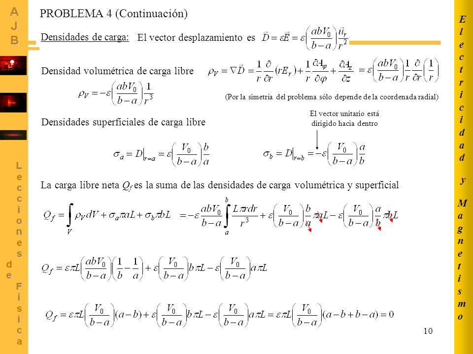 10 PROBLEMA 4 (Continuación) Densidades de carga: Densidad volumétrica de carga libre El vector desplazamiento es (Por la simetría del problema sólo d