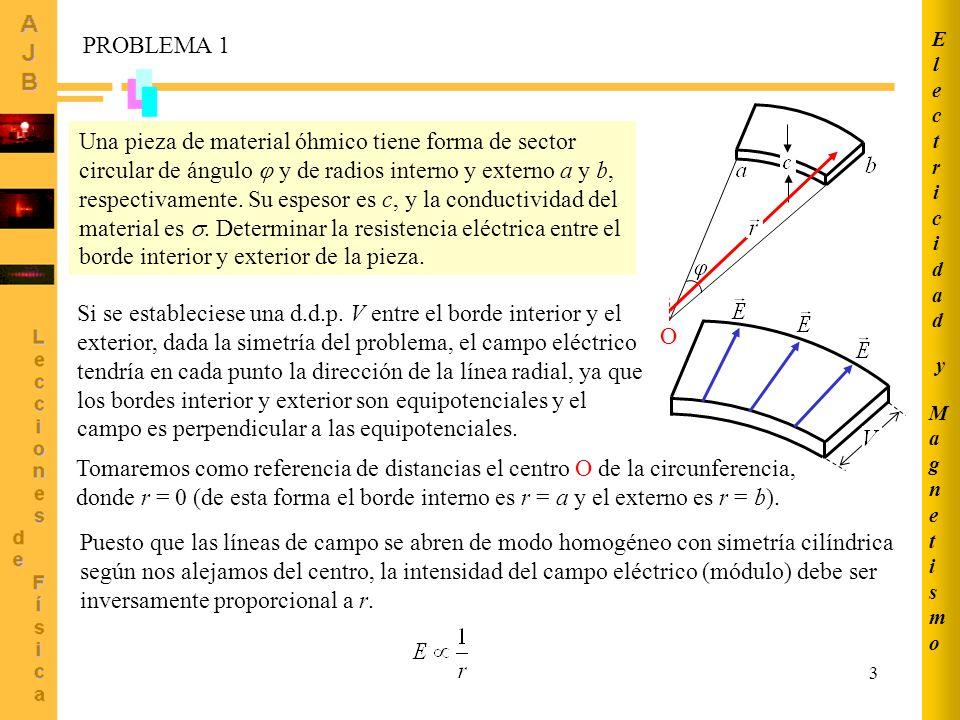 3 PROBLEMA 1 Una pieza de material óhmico tiene forma de sector circular de ángulo y de radios interno y externo a y b, respectivamente. Su espesor es