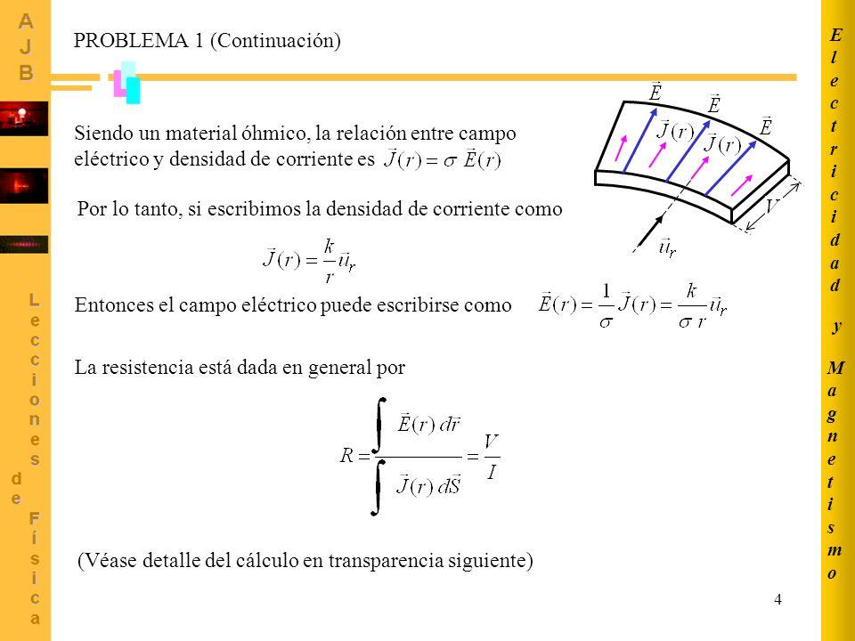 4 PROBLEMA 1 (Continuación) Siendo un material óhmico, la relación entre campo eléctrico y densidad de corriente es Por lo tanto, si escribimos la den