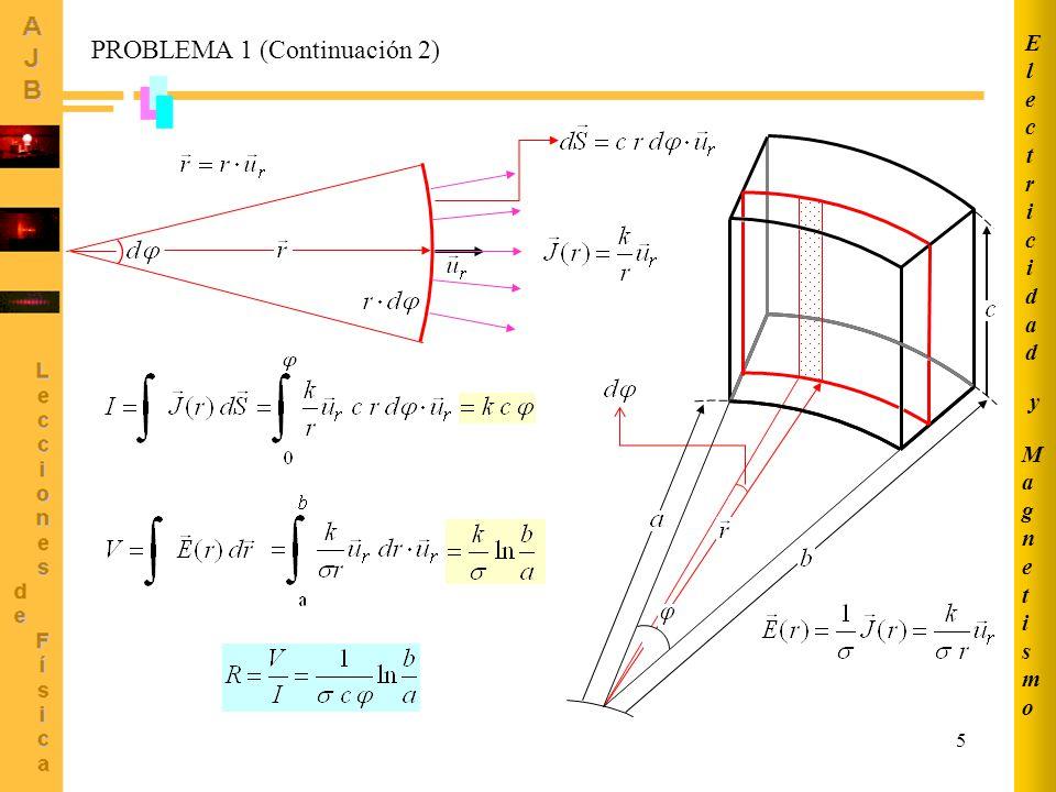 6 PROBLEMA 2 A) Calcular la resistencia de una arandela de cobre, de radio interno a = 5 mm y radio externo externo b = 20 mm, medida entre el borde interior y el borde exterior.