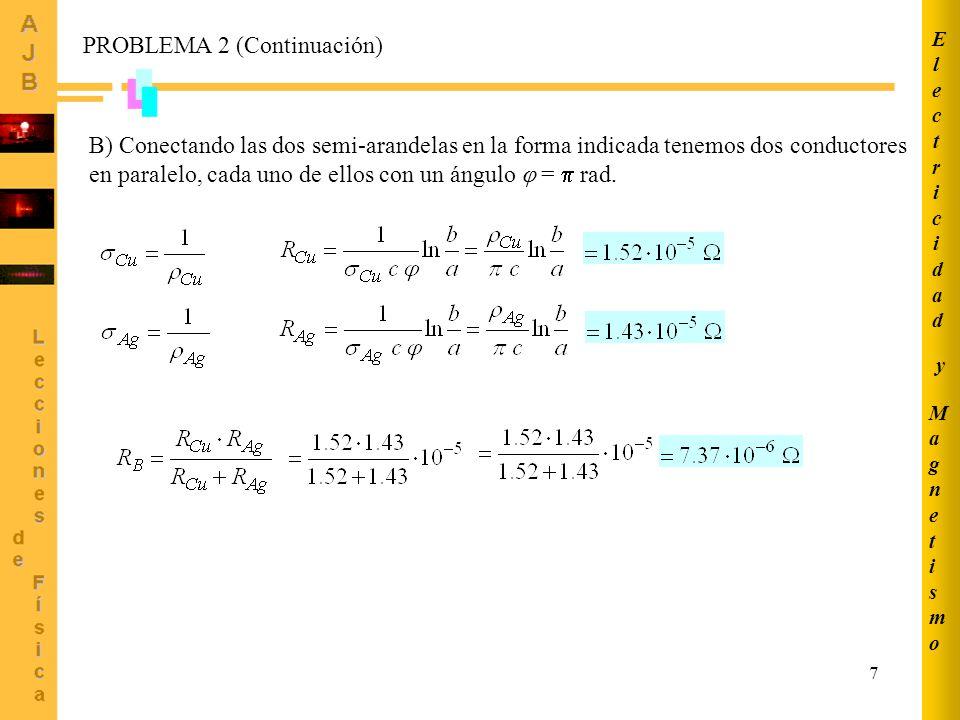 7 PROBLEMA 2 (Continuación) B) Conectando las dos semi-arandelas en la forma indicada tenemos dos conductores en paralelo, cada uno de ellos con un án
