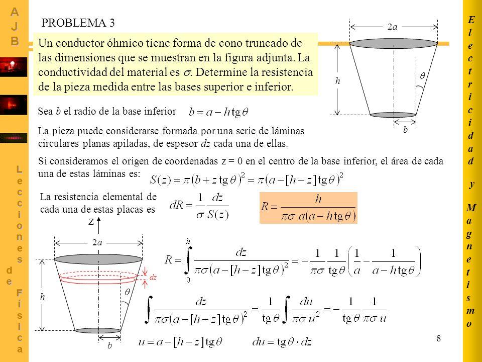 8 Z PROBLEMA 3 Un conductor óhmico tiene forma de cono truncado de las dimensiones que se muestran en la figura adjunta. La conductividad del material