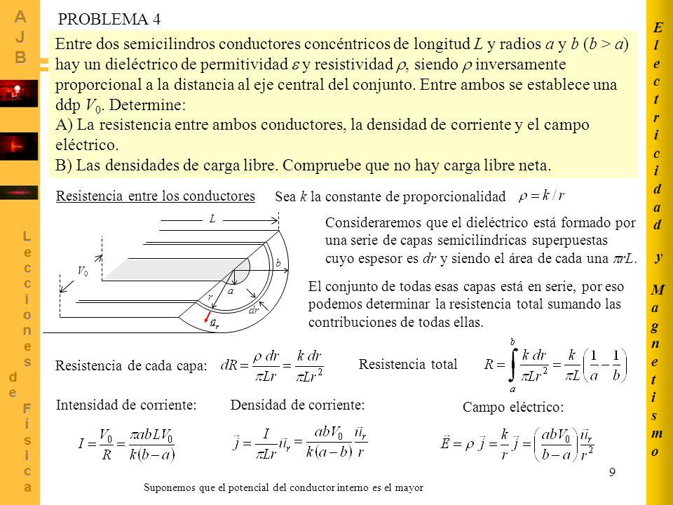 9 PROBLEMA 4 Entre dos semicilindros conductores concéntricos de longitud L y radios a y b (b > a) hay un dieléctrico de permitividad y resistividad,