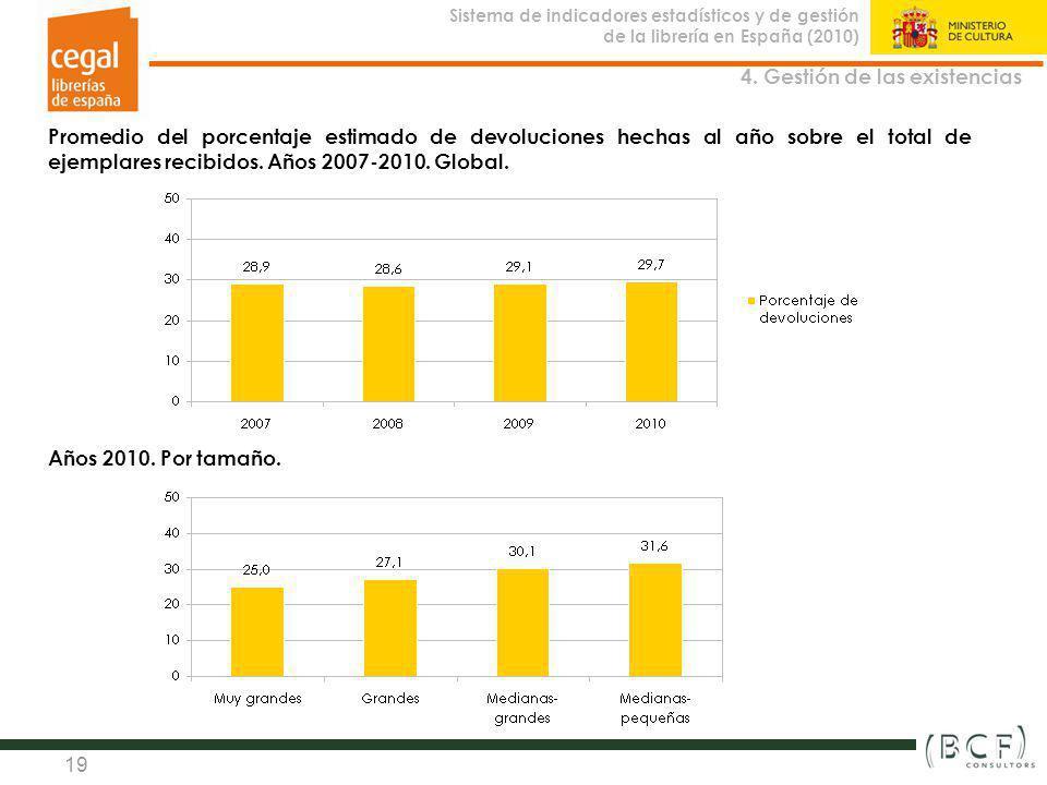 Sistema de indicadores estadísticos y de gestión de la librería en España (2010) Observatorio de la Librería 19 4. Gestión de las existencias Promedio