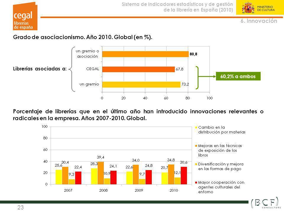 Sistema de indicadores estadísticos y de gestión de la librería en España (2010) Observatorio de la Librería 23 6. Innovación Grado de asociacionismo.