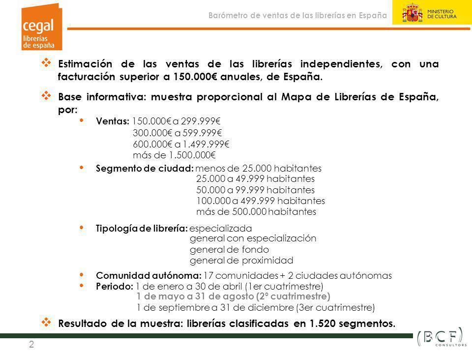 Sistema de indicadores estadísticos y de gestión de la librería en España (2010) Observatorio de la Librería Estimación de las ventas de las librerías