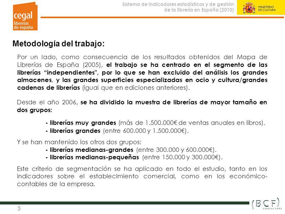 Sistema de indicadores estadísticos y de gestión de la librería en España (2010) Observatorio de la Librería 3 Metodología del trabajo: Desde el año 2