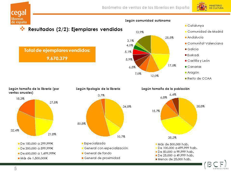 Sistema de indicadores estadísticos y de gestión de la librería en España (2010) Observatorio de la Librería 5 Resultados (2/2): Ejemplares vendidos S