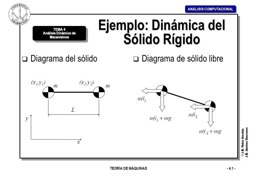 TEMA 4 Análisis Dinámico de Mecanismos TEMA 4 Análisis Dinámico de Mecanismos J.M. Pintor Borobia J.M. Jiménez Bascones J.M. Pintor Borobia J.M. Jimén