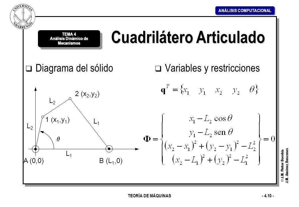 TEMA 4 Análisis Dinámico de Mecanismos TEMA 4 Análisis Dinámico de Mecanismos J.M.