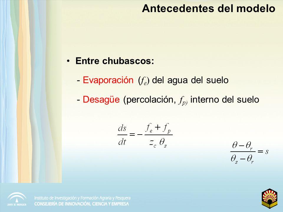 -Desagüe (percolación, f p ) interno del suelo - Evaporación ( f e ) del agua del suelo Antecedentes del modelo