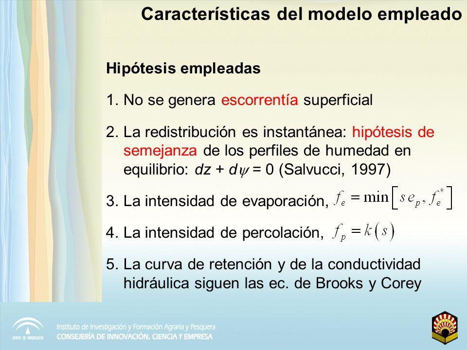hipótesis de semejanza Características del modelo empleado Perfil en equilibrio: dz + d = 0