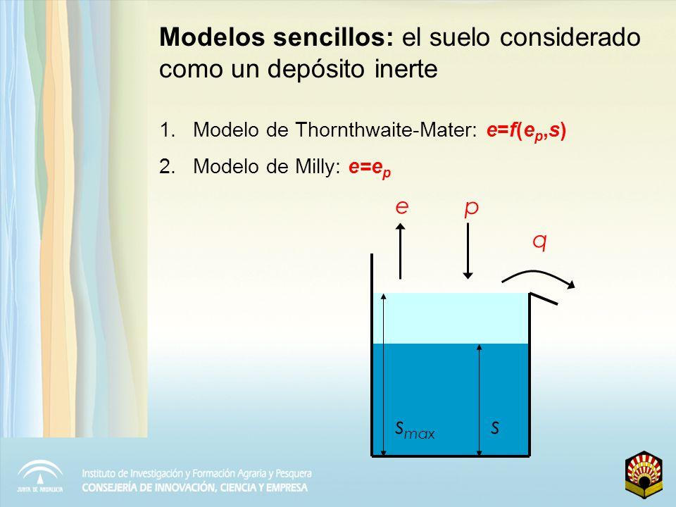 Modelos basados en procesos: infiltración, redistribución y evaporación Eagleson (1978), basándose en Philip (1957) para caracterizar la infiltración y evaporación Milly (1986) López y Giráldez (1999) Laio y col.