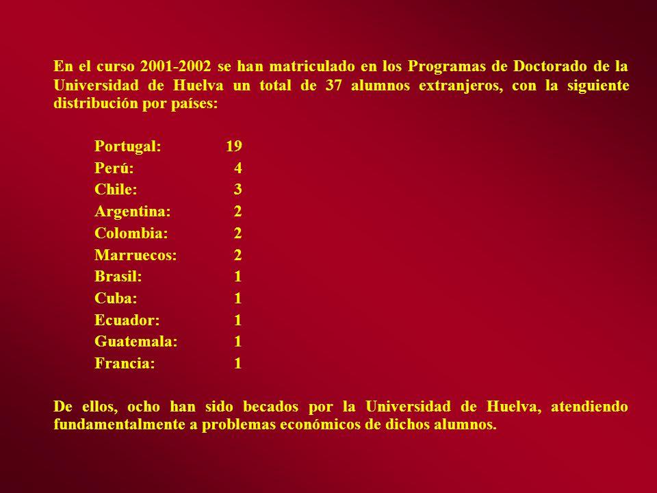 En el curso 2001-2002 se han matriculado en los Programas de Doctorado de la Universidad de Huelva un total de 37 alumnos extranjeros, con la siguiente distribución por países: Portugal:19 Perú: 4 Chile: 3 Argentina: 2 Colombia: 2 Marruecos: 2 Brasil: 1 Cuba: 1 Ecuador: 1 Guatemala: 1 Francia: 1 De ellos, ocho han sido becados por la Universidad de Huelva, atendiendo fundamentalmente a problemas económicos de dichos alumnos.
