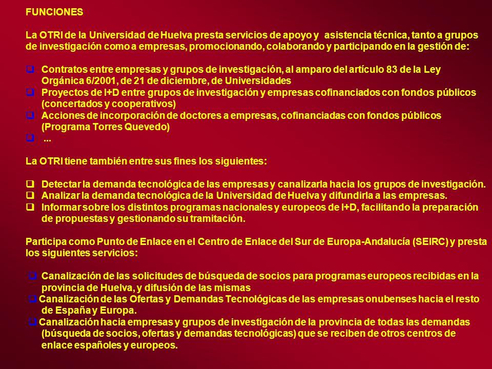 FUNCIONES La OTRI de la Universidad de Huelva presta servicios de apoyo y asistencia técnica, tanto a grupos de investigación como a empresas, promocionando, colaborando y participando en la gestión de: Contratos entre empresas y grupos de investigación, al amparo del artículo 83 de la Ley Orgánica 6/2001, de 21 de diciembre, de Universidades Proyectos de I+D entre grupos de investigación y empresas cofinanciados con fondos públicos (concertados y cooperativos) Acciones de incorporación de doctores a empresas, cofinanciadas con fondos públicos (Programa Torres Quevedo)...