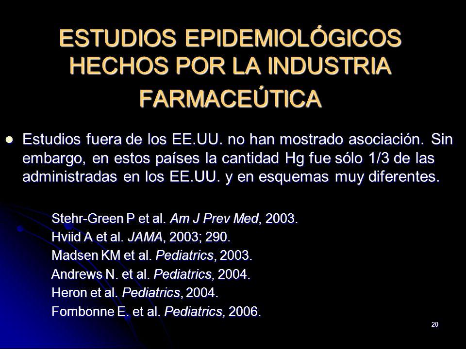 20 ESTUDIOS EPIDEMIOLÓGICOS HECHOS POR LA INDUSTRIA FARMACEÚTICA Estudios fuera de los EE.UU. no han mostrado asociación. Sin embargo, en estos países