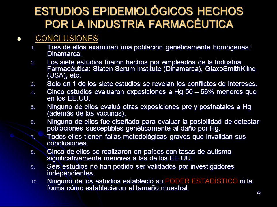 26 ESTUDIOS EPIDEMIOLÓGICOS HECHOS POR LA INDUSTRIA FARMACÉUTICA CONCLUSIONES 1. Tres de ellos examinan una población genéticamente homogénea: Dinamar