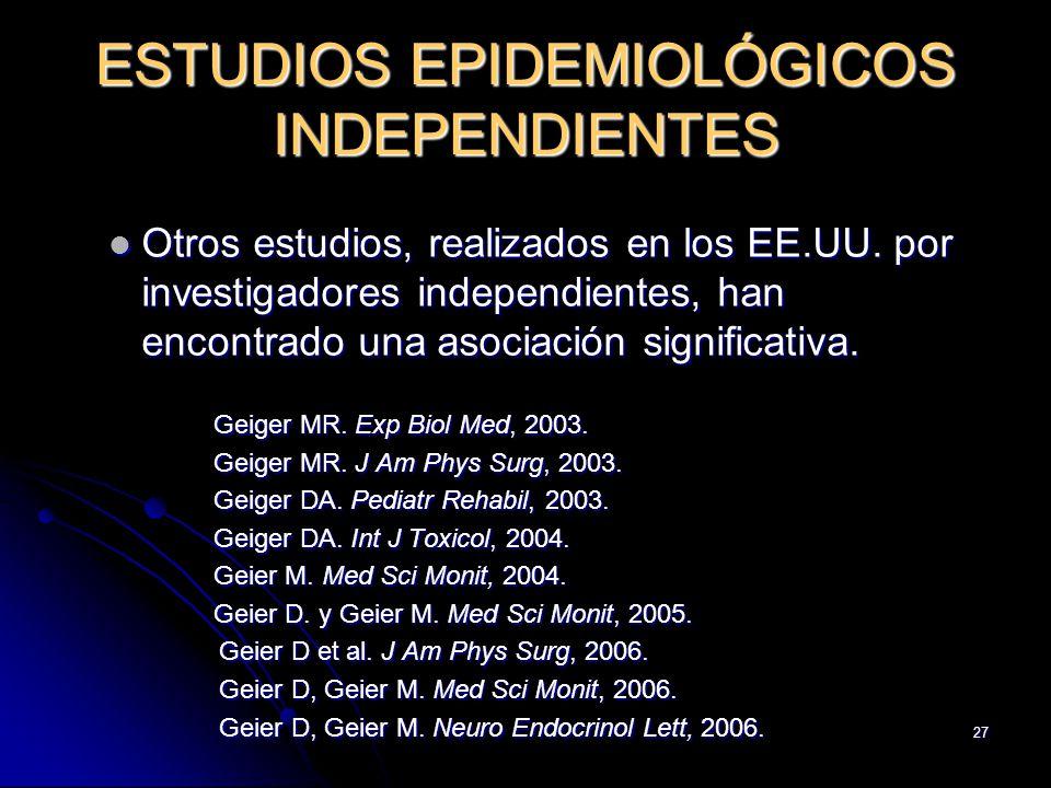 27 ESTUDIOS EPIDEMIOLÓGICOS INDEPENDIENTES Otros estudios, realizados en los EE.UU. por investigadores independientes, han encontrado una asociación s