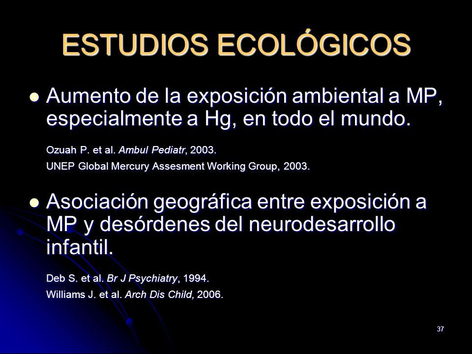 37 ESTUDIOS ECOLÓGICOS Aumento de la exposición ambiental a MP, especialmente a Hg, en todo el mundo. Aumento de la exposición ambiental a MP, especia