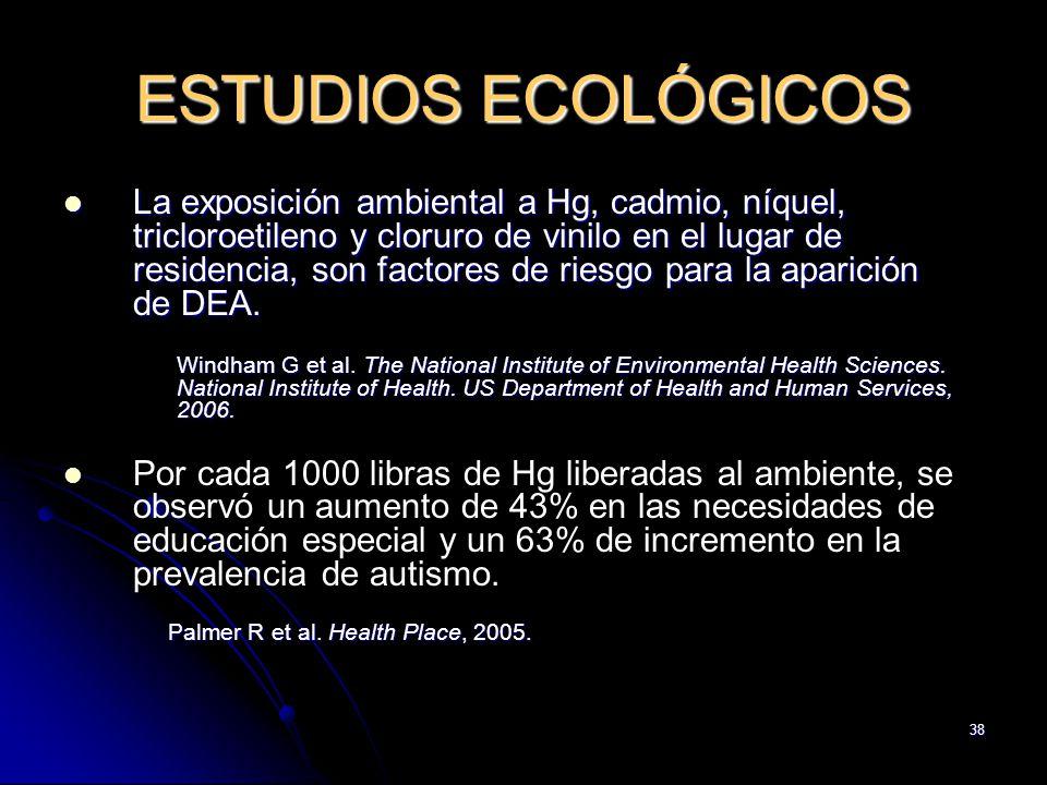 38 ESTUDIOS ECOLÓGICOS La exposición ambiental a Hg, cadmio, níquel, tricloroetileno y cloruro de vinilo en el lugar de residencia, son factores de ri