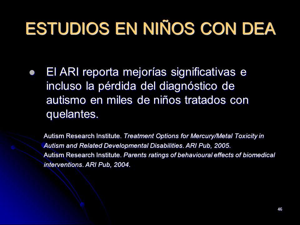 46 ESTUDIOS EN NIÑOS CON DEA El ARI reporta mejorías significativas e incluso la pérdida del diagnóstico de autismo en miles de niños tratados con que
