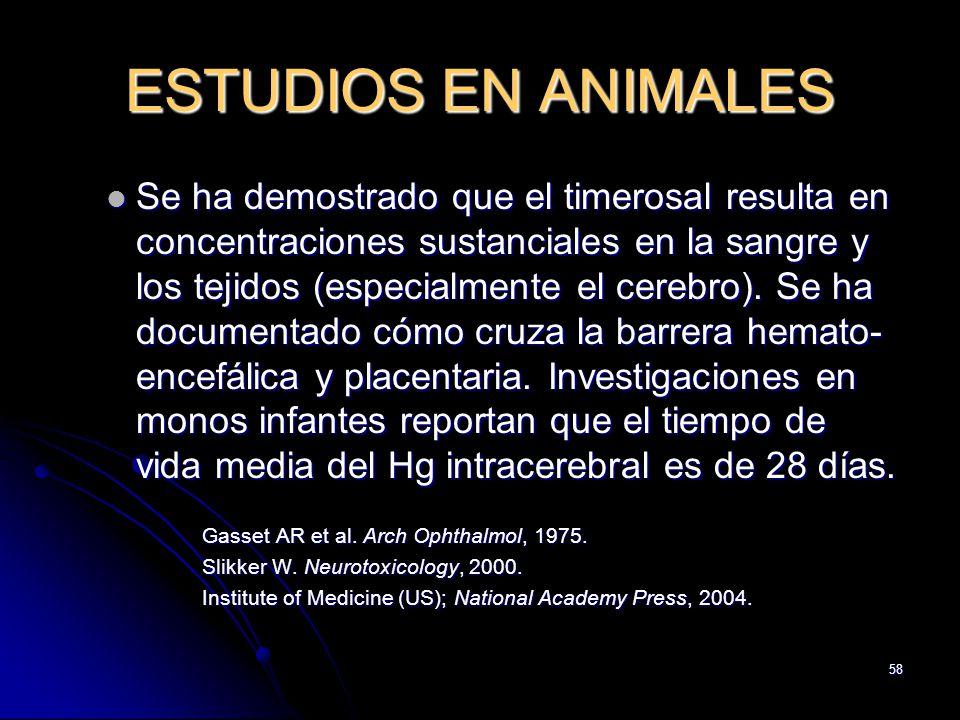 58 ESTUDIOS EN ANIMALES Se ha demostrado que el timerosal resulta en concentraciones sustanciales en la sangre y los tejidos (especialmente el cerebro