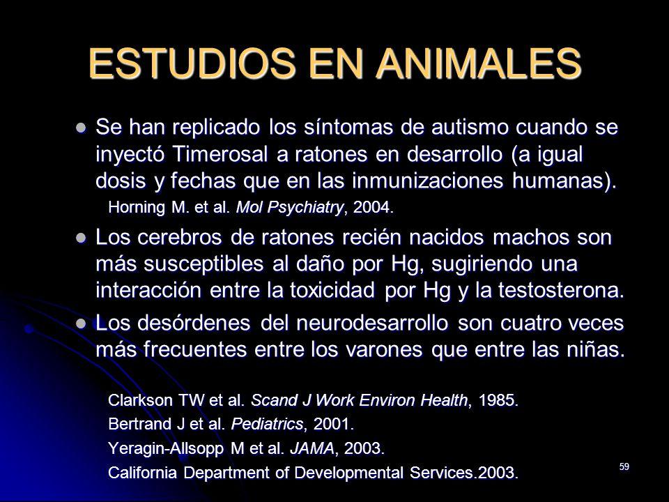 59 ESTUDIOS EN ANIMALES Se han replicado los síntomas de autismo cuando se inyectó Timerosal a ratones en desarrollo (a igual dosis y fechas que en la