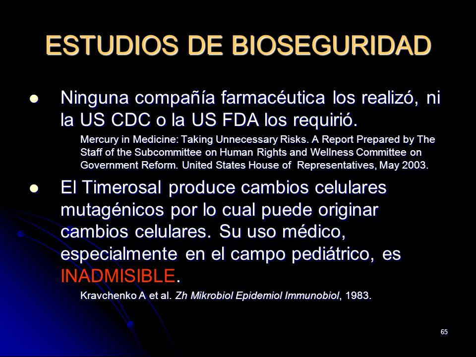 65 ESTUDIOS DE BIOSEGURIDAD Ninguna compañía farmacéutica los realizó, ni la US CDC o la US FDA los requirió. Ninguna compañía farmacéutica los realiz