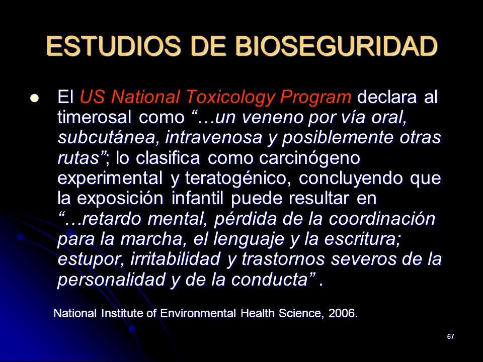 67 ESTUDIOS DE BIOSEGURIDAD El declara al timerosal como …un veneno por vía oral, subcutánea, intravenosa y posiblemente otras rutas; lo clasifica com