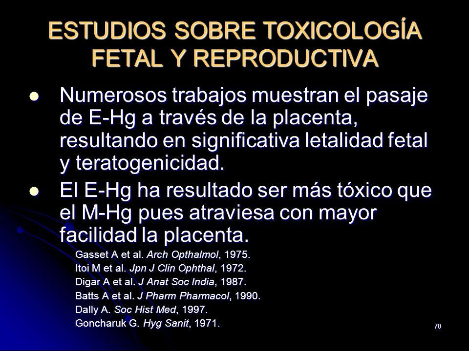 70 ESTUDIOS SOBRE TOXICOLOGÍA FETAL Y REPRODUCTIVA Numerosos trabajos muestran el pasaje de E-Hg a través de la placenta, resultando en significativa