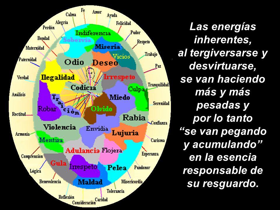 Es por esta razón, y además por lógica, deducción e inferencia, que la Responsabilidad Individual Energética no termina con la muerte del cuerpo, ni s
