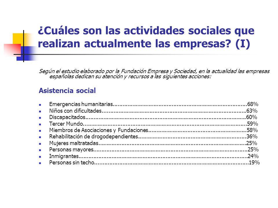 ¿Cuáles son las actividades sociales que realizan actualmente las empresas? (I) Según el estudio elaborado por la Fundación Empresa y Sociedad, en la