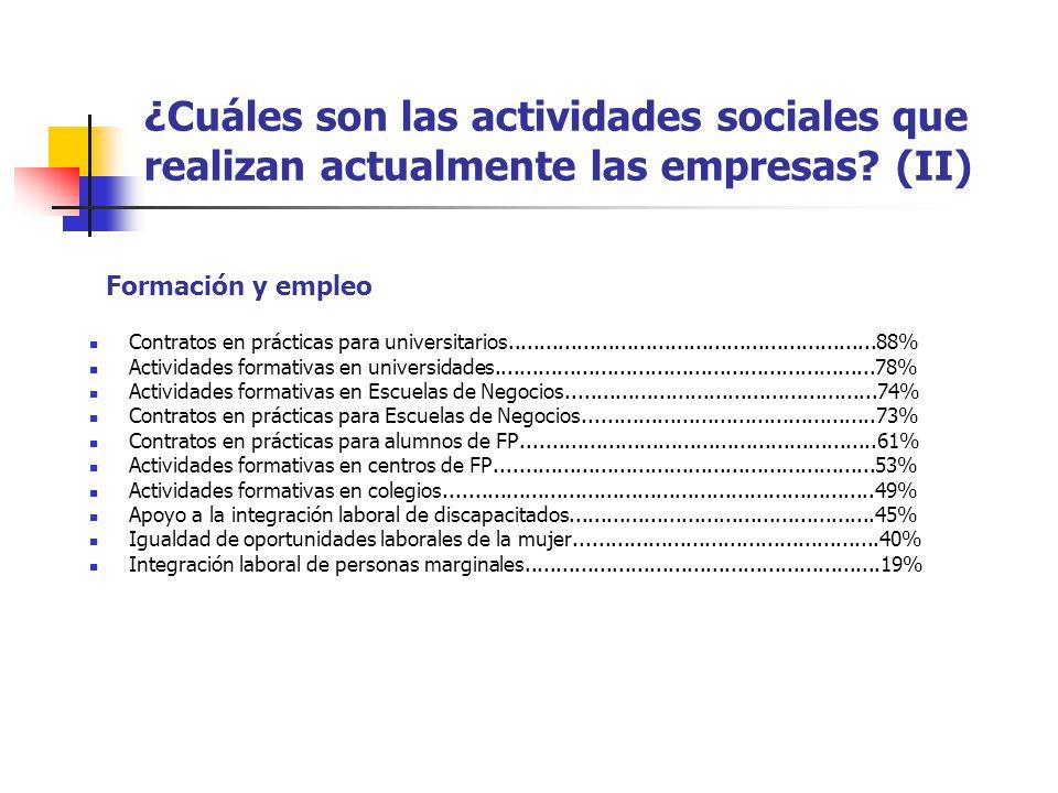 ¿Cuáles son las actividades sociales que realizan actualmente las empresas? (II) Contratos en prácticas para universitarios...........................