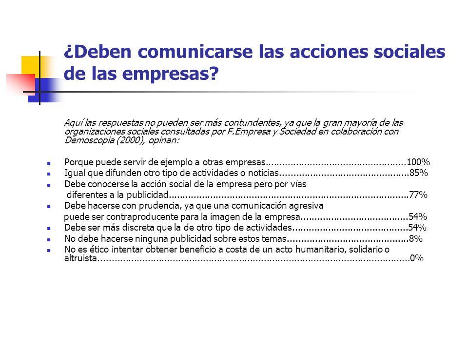 ¿Deben comunicarse las acciones sociales de las empresas? Aquí las respuestas no pueden ser más contundentes, ya que la gran mayoría de las organizaci