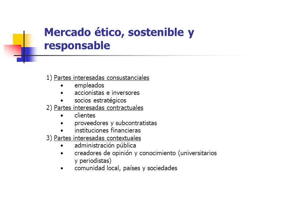 1) Partes interesadas consustanciales empleados accionistas e inversores socios estratégicos 2) Partes interesadas contractuales clientes proveedores