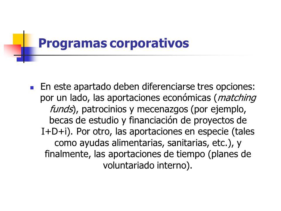Programas corporativos En este apartado deben diferenciarse tres opciones: por un lado, las aportaciones económicas (matching funds), patrocinios y mecenazgos (por ejemplo, becas de estudio y financiación de proyectos de I+D+i).