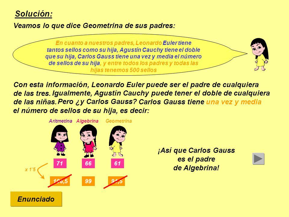 Solución: Con esta información, Leonardo Euler puede ser el padre de cualquiera de las tres. Veamos lo que dice Geometrina de sus padres: En cuanto a