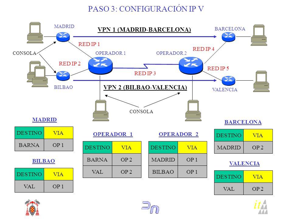 PASO 3: CONFIGURACIÓN IP V it OPERADOR 1 MADRID RED IP 1 RED IP 2 RED IP 3 OPERADOR 2CONSOLA BILBAO BARCELONA RED IP 4 VALENCIA RED IP 5 CONSOLA VPN 1