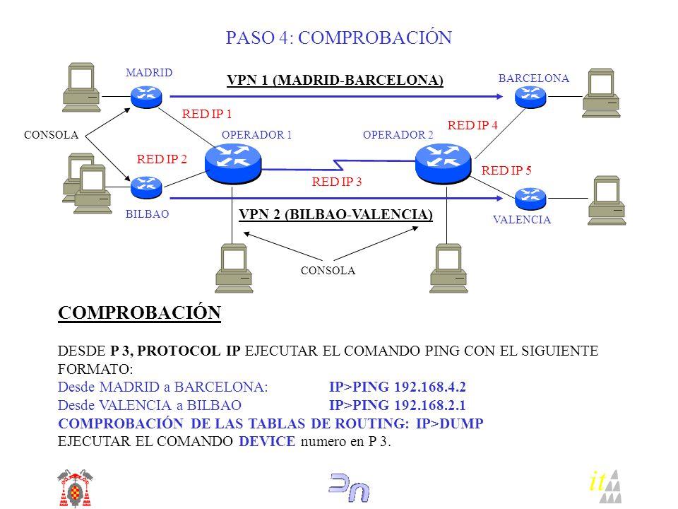 COMPROBACIÓN DESDE P 3, PROTOCOL IP EJECUTAR EL COMANDO PING CON EL SIGUIENTE FORMATO: Desde MADRID a BARCELONA:IP>PING 192.168.4.2 Desde VALENCIA a B