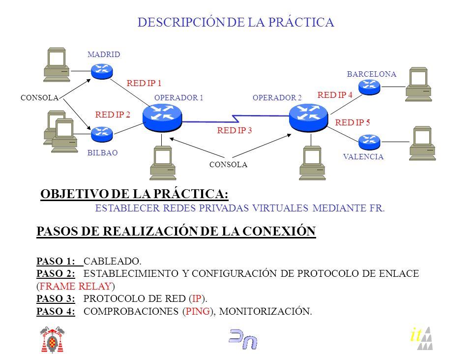 it PASO 1: CABLEADO OPERADOR 1 MADRID RED IP 1 RED IP 2 RED IP 3 DTE BILBAO DCE DTE DCE CONFIGURACIÓN FRAME RELAY UNA VEZ ESTABLECIDO EL NIVEL DOS EJECUTAMOS LOS COMANDOS: OPERADOR 1 Config>NETWORK número OPERADOR 1 Config>LIST HDLC COMPROBAMOS SI EL INTERFAZ FÍSICO ES DTE O DCE.