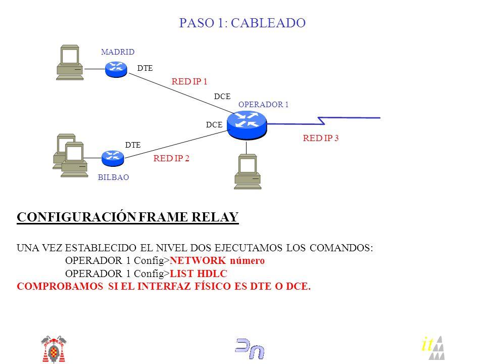 CONFIGURACIÓN FRAME RELAY CONFIGURACIÓN DE LOS DLCI ASOCIADOS A CADA PVC: MADRID FR config>ADD PVC-PERMANENT-CIRCUIT ASOCIACIÓN DIRECCIONES IP Y DLCI: MADRID FR config>ADD PROTOCOL-ADDRESS IP Address [0.0.0.0]?IP2 Circuit number[16]?16 COMPORBACIONES: LIST CIRCUITS Y LIST PROTOCOL-DIRECTION DESABLE LMI: NO RECIBIREMOS ORDENES DE LA ENTIDAD LMI it PASO 2: CONFIGURACIÓN FRAME RELAY OPERADOR 1 MADRID RED IP 1 RED IP 2 RED IP 3 DTE BILBAO DCE DTE DCE DLCI 16 DLCI 17 DLCI 18 IP1 IP2 IP3 IP4