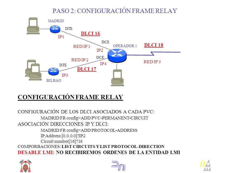 it PASO 2: CONFIGURACIÓN FRAME RELAY II OPERADOR 2 BARCELONA RED IP 1 RED IP 2 RED IP 3 DTE VALENCIA DCE DTE DCE DLCI 19 DLCI 20 DLCI 18 IP8 IP7 IP10 IP9 IP6 OPERADOR 1 IP5 DTE DCE CONFIGURACIÓN FRAME RELAY CONFIGURACIÓN DE LOS DLCI ASOCIADOS A CADA PVC: MADRID FR config>ADD PVC-PERMANENT-CIRCUIT ASOCIACIÓN DIRECCIONES IP Y DLCI: MADRID FR config>ADD PROTOCOL-ADDRESS IP Address [0.0.0.0]?IP2 Circuit number[16]?16 COMPORBACIONES: LIST CIRCUITS Y LIST PROTOCOL-DIRECTION DESABLE LMI: NO RECIBIREMOS ORDENES DE LA ENTIDAD LMI