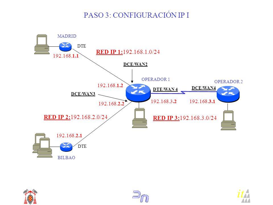 it OPERADOR 2 BARCELONA DTE VALENCIA DCE/WAN2 DTE DCE/WAN3 RED IP 4:192.168.4.0/24 OPERADOR 1 DTE/WAN 4 DCE/WAN4 192.168.4.2 192.168.4.1 RED IP 5:192.168.5.0/24 192.168.5.1 192.168.5.2 RED IP 3:192.168.3.0/24 192.168.3.2192.168.3.1 PASO 3: CONFIGURACIÓN IP II