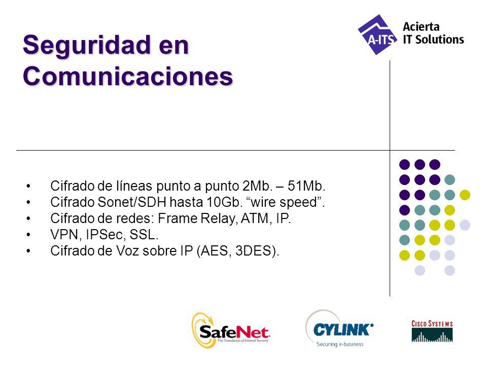 Detección de Intrusión Firewalls Perímetros de seguridad Antivirus, Anti-spam Seguridad en Comunicaciones